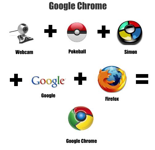 história do Google Chrome